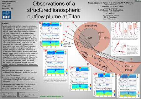 Observations of a structured ionospheric outflow plume at Titan EGU General Assembly Vienna, Austria 3-8 April 2011 Z66 EGU2011 1356 Abstract Recent results.