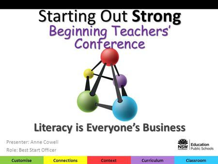 CustomiseConnectionsContextCurriculumClassroom Literacy is Everyone's Business Presenter: Anne Cowell Role: Best Start Officer Starting Out Strong Beginning.