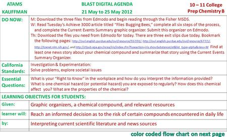 ATAMSBLAST DIGITAL AGENDA 10 – 11 College Prep Chemistry B KAUFFMAN21 May to 25 May 2012 DO NOW: M: Download the three files from Edmodo and begin reading.