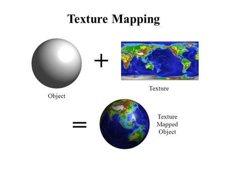 Texture Mapping + Texture Object = Texture Mapped Object.