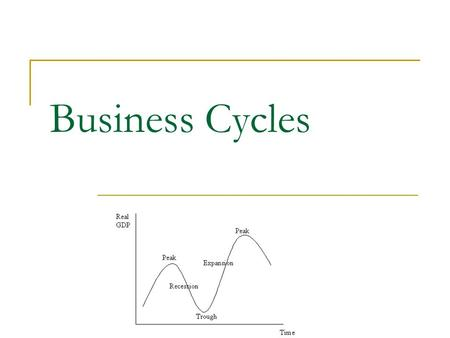Business Cycles. Fluctuations in Real GDP are referred to as Business Cycles. The duration and intensity of each phase of the Business Cycle are not always.
