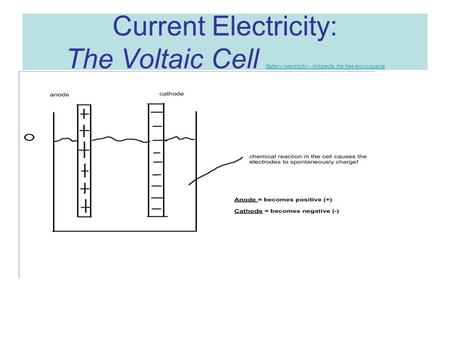 Current Electricity: The Voltaic Cell Battery (electricity) - Wikipedia, the free encyclopedia Battery (electricity) - Wikipedia, the free encyclopedia.