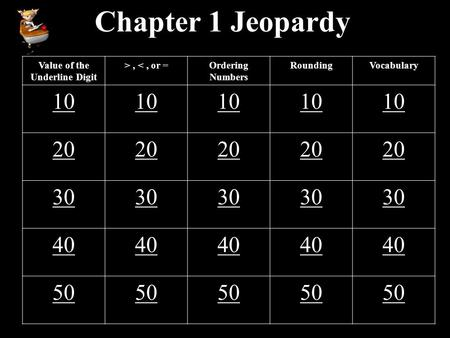 Chapter 1 Jeopardy Value of the Underline Digit >, <, or =Ordering Numbers RoundingVocabulary 10 20 30 40 50.
