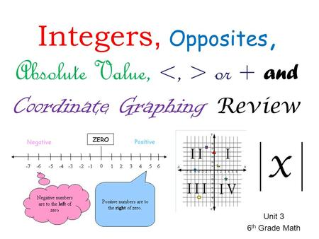 Unit 3 6 th Grade Math Integers, Opposites, Absolute Value, or + and Coordinate Graphing Review.