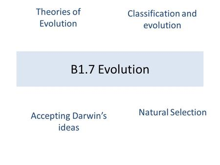 B1.7 Evolution Theories of Evolution Accepting Darwin's ideas Natural Selection Classification and evolution.