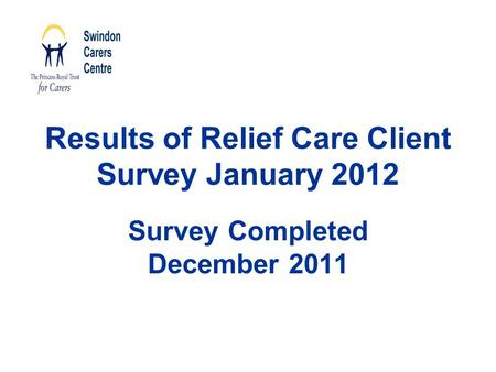 Results of Relief Care Client Survey January 2012 Survey Completed December 2011.