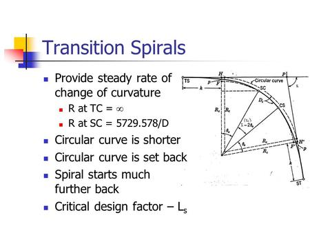 Transition Spirals Provide steady rate of change of curvature