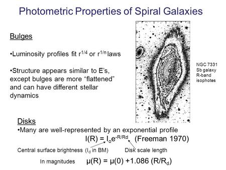 Photometric Properties of Spiral Galaxies Disk scale lengthCentral surface brightness (I d in BM) Bulges Luminosity profiles fit r 1/4 or r 1/n laws Structure.