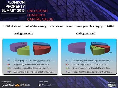 1. What should London's focus on growth be over the next seven years leading up to 2020? Voting session 1Voting session 2.