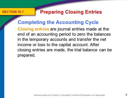 0 Glencoe Accounting Unit 2 Chapter 10 Copyright © by The McGraw-Hill Companies, Inc. All rights reserved. Completing the Accounting Cycle Closing entries.