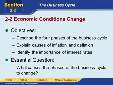 2-2 Economic Conditions Change Objectives: –Describe the four phases of the business cycle –Explain causes of inflation and deflation –Identify the importance.