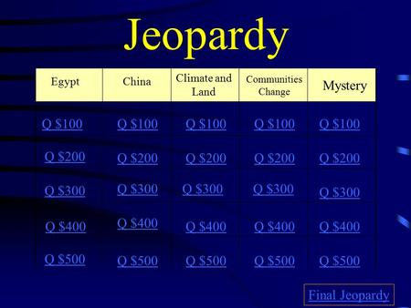 Jeopardy EgyptChina Climate and Land Communities Change Mystery Q $100 Q $200 Q $300 Q $400 Q $500 Q $100 Q $200 Q $300 Q $400 Q $500 Final Jeopardy.
