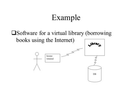 Example  Software for a virtual library (borrowing books using the Internet) Internt terminal DB.