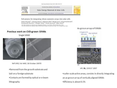 Previous work on CVD-grown SiNWs Single SiNW NATURE| Vol 449| 18 October 20070 Removed from the growth substrate and laid on a foreign substrate Contacts.