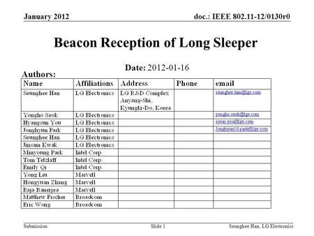 Doc.: IEEE 802.11-12/0130r0 Submission January 2012 Seunghee Han, LG ElectronicsSlide 1 Beacon Reception of Long Sleeper Date: 2012-01-16 Authors: