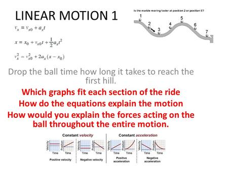 LINEAR MOTION 1 Drop the ball time how long it takes to reach the first hill. Which graphs fit each section of the ride How do the equations explain the.