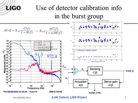 LIGO- G030082-00-Z AJW, Caltech, LIGO Project1 Use of detector calibration info in the burst group 51.3 972.8.