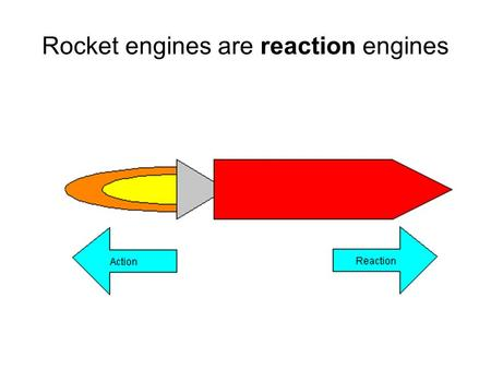 Rocket engines are reaction engines The shuttle weighs 165,000 pounds empty. The external tank weighs 78,100 pounds empty. The two solid rocket boosters.