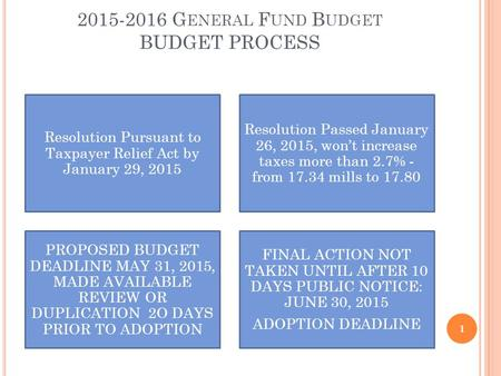 2015-2016 G ENERAL F UND B UDGET BUDGET PROCESS Resolution Pursuant to Taxpayer Relief Act by January 29, 2015 Resolution Passed January 26, 2015, won't.
