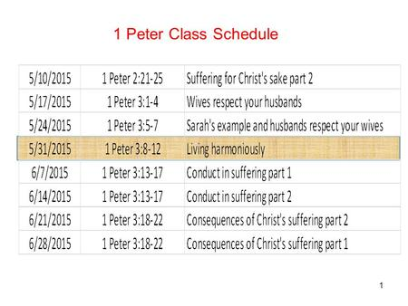 1 1 Peter Class Schedule. 2 Qualities for All Believers* 3:8-12 The List of Qualities 3:8-9 The Application of Psalm Thirty-four, 3:10-12 a.The Ones Addressed.