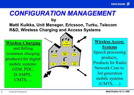 Configuration Management Matti Kuikka 16.11.1999 1 CONFIGURATION MANAGEMENT by Matti Kuikka, Unit Manager, Ericsson, Turku, Telecom R&D, Wireless Charging.