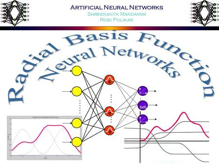 .......... Artificial Neural Networks Shreekanth Mandayam Robi Polikar.......... …… …... … net k   