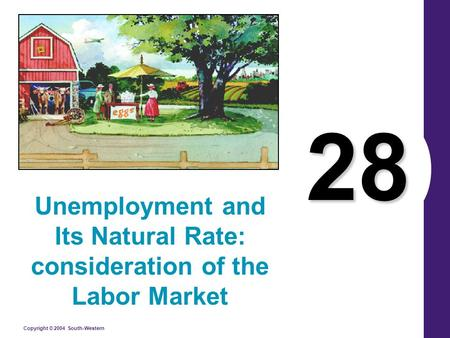 Copyright © 2004 South-Western 28 Unemployment and Its Natural Rate: consideration of the Labor Market.