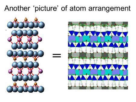 Another 'picture' of atom arrangement