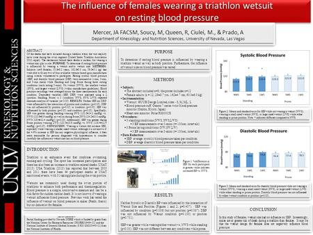 The influence of females wearing a triathlon wetsuit on resting blood pressure Mercer, JA FACSM, Soucy, M, Queen, R, Ciulei, M., & Prado, A Department.