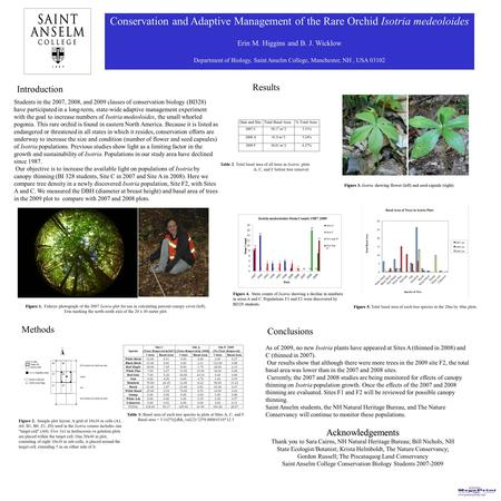 Printed by www.postersession.com Conservation and Adaptive Management of the Rare Orchid Isotria medeoloides Erin M. Higgins and B. J. Wicklow Department.