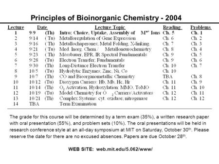 Principles of Bioinorganic Chemistry - 2004 The grade for this course will be determined by a term exam (35%), a written research paper with oral presentation.