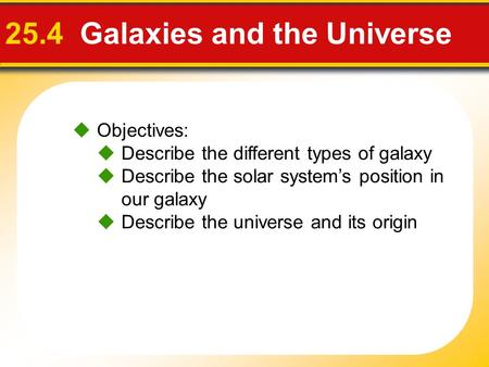 25.4 Galaxies and the Universe  Objectives:  Describe the different types of galaxy  Describe the solar system's position in our galaxy  Describe the.