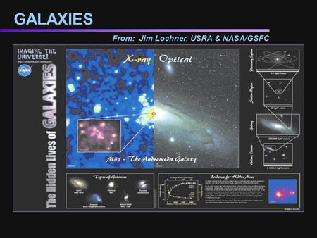 GALAXIES From: Jim Lochner, USRA & NASA/GSFC. Solar System What is a Galaxy ? Distance from Earth to Sun = 93,000,000 miles = 8 light-minutes Size of.
