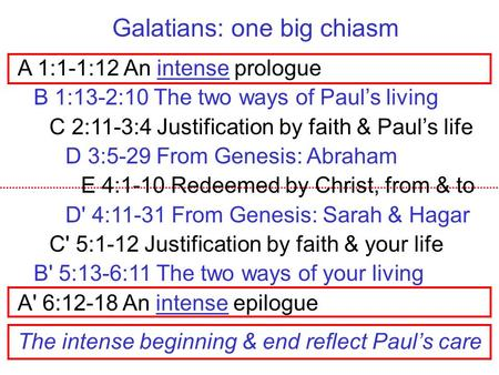 Galatians: one big chiasm A 1:1-1:12 An intense prologue B 1:13-2:10 The two ways of Paul's living C 2:11-3:4 Justification by faith & Paul's life D 3:5-29.