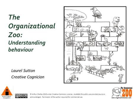 The Organizational Zoo: Understanding behaviour Laurel Sutton Creative Cognicion Laurel Sutton Creative Cognicion © Arthur Shelley 2010 under Creative.