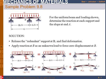 "Sample Problem 9.8 For the uniform beam and loading shown, determine the reaction at each support and the slope at end A. SOLUTION: Release the ""redundant"""