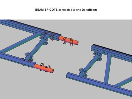 BEAM SPIGOTS connected to one DeltaBeam. DOUBLE GUARDRAIL connected to the DeltaBeam.