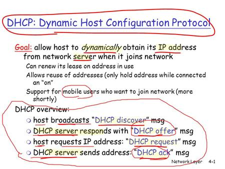 Network Layer4-1 DHCP: Dynamic Host Configuration Protocol Goal: allow host to dynamically obtain its IP address from network server when it joins network.