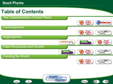 Seed Plants The Characteristics of Seed Plants Gymnosperms Angiosperms Plant Responses and Growth Feeding the World Table of Contents.