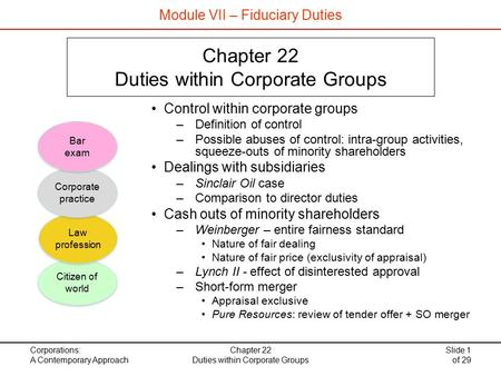 Corporations: A Contemporary Approach Chapter 22 Duties within Corporate Groups Slide 1 of 29 Chapter 22 Duties within Corporate Groups Control within.
