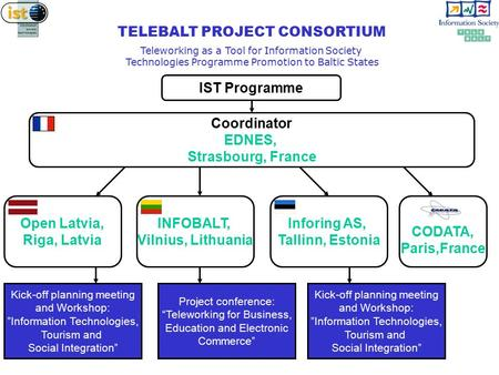 TELEBALT PROJECT CONSORTIUM Teleworking as a Tool for Information Society Technologies Programme Promotion to Baltic States IST Programme Coordinator EDNES,