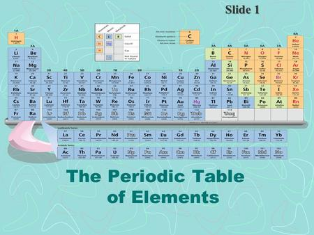 The Periodic Table of Elements Slide 1 I am Dmitri Mendeleev! I made the PERIODIC TABLE ! Slide 2.