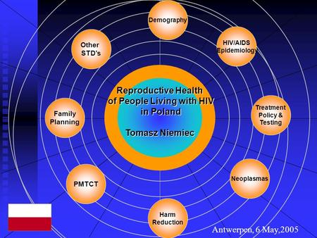 Reproductive Health of People Living with HIV of People Living with HIV in Poland in Poland Tomasz Niemiec Other STD's Neoplasmas Family Planning Demography.