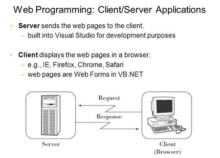 Web Programming: Client/Server Applications Server sends the web pages to the client. –built into Visual Studio for development purposes Client displays.