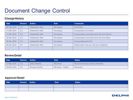 Delphi Confidential Document Change Control DateVersionAuthorRoleComments 06 Mar 20141.0Aleksandra UlkaDeveloperFirst Draft 11 Mar 20142.0Aleksandra UlkaDeveloperIncorporated.