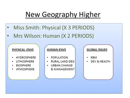New Geography Higher Miss Smith: Physical (X 3 PERIODS) Mrs Wilson: Human (X 2 PERIODS) Miss Smith: Physical (X 3 PERIODS) Mrs Wilson: Human (X 2 PERIODS)