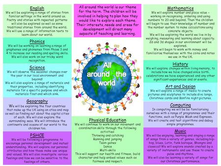 All around the world is our theme for the term. The children will be involved in helping to plan how they would like to explore each theme. Their interests,