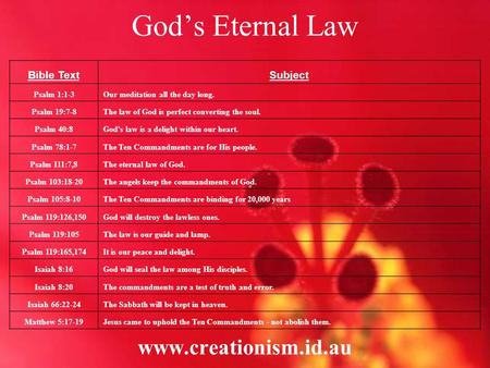 God's Eternal Law www.creationism.id.au Bible TextSubject Psalm 1:1-3Our meditation all the day long. Psalm 19:7-8The law of God is perfect converting.