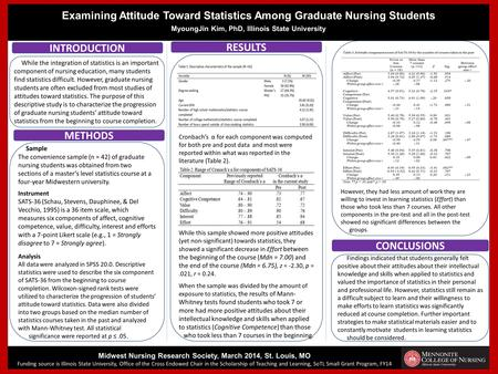 Examining Attitude Toward Statistics Among Graduate Nursing Students MyoungJin Kim, PhD, Illinois State University INTRODUCTION While the integration of.