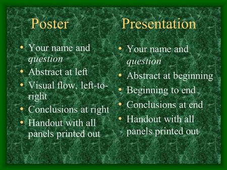 Poster Presentation Your name and question Abstract at left Visual flow, left-to- right Conclusions at right Handout with all panels printed out Your name.